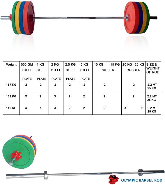 4fd14d4e979 Vixenindia.com  Fitness - Olympic Barbell Set - Rubberized Plates For  Training